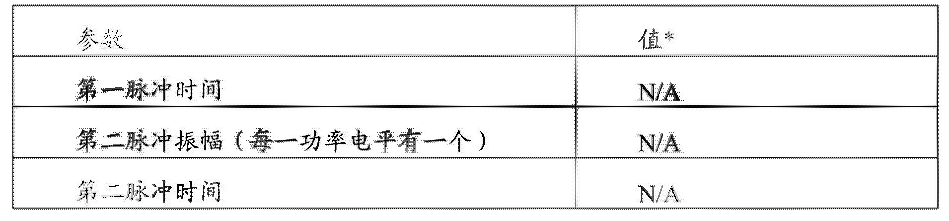 Figure CN104363844AD00541