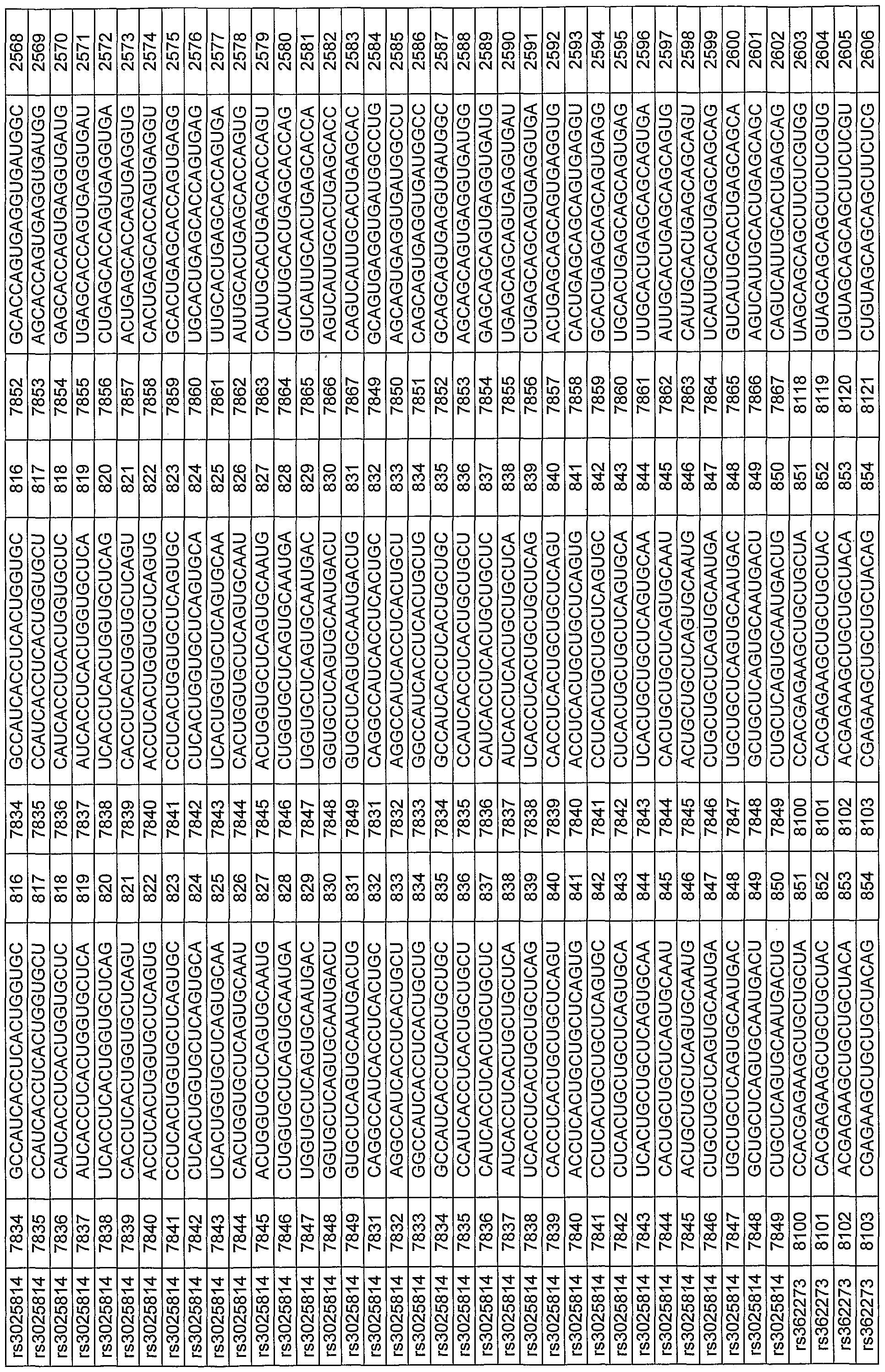 Figure imgf000234_0002