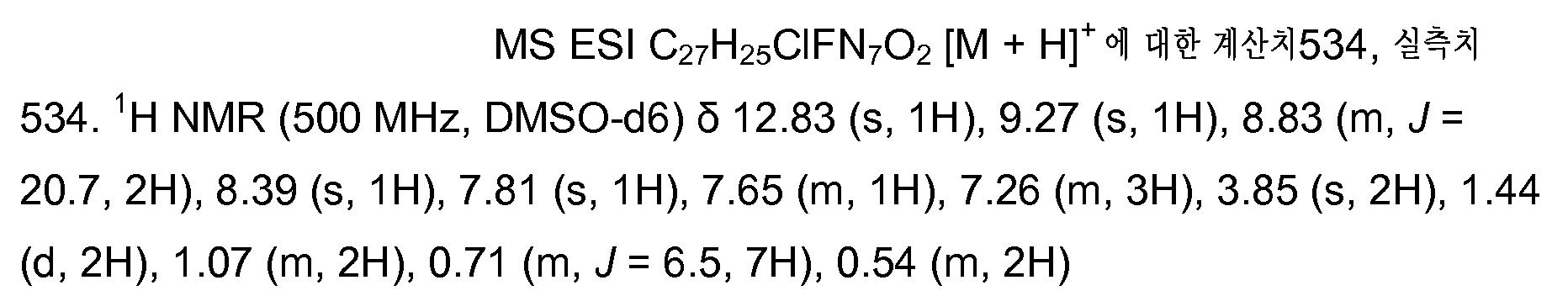 Figure pct00204