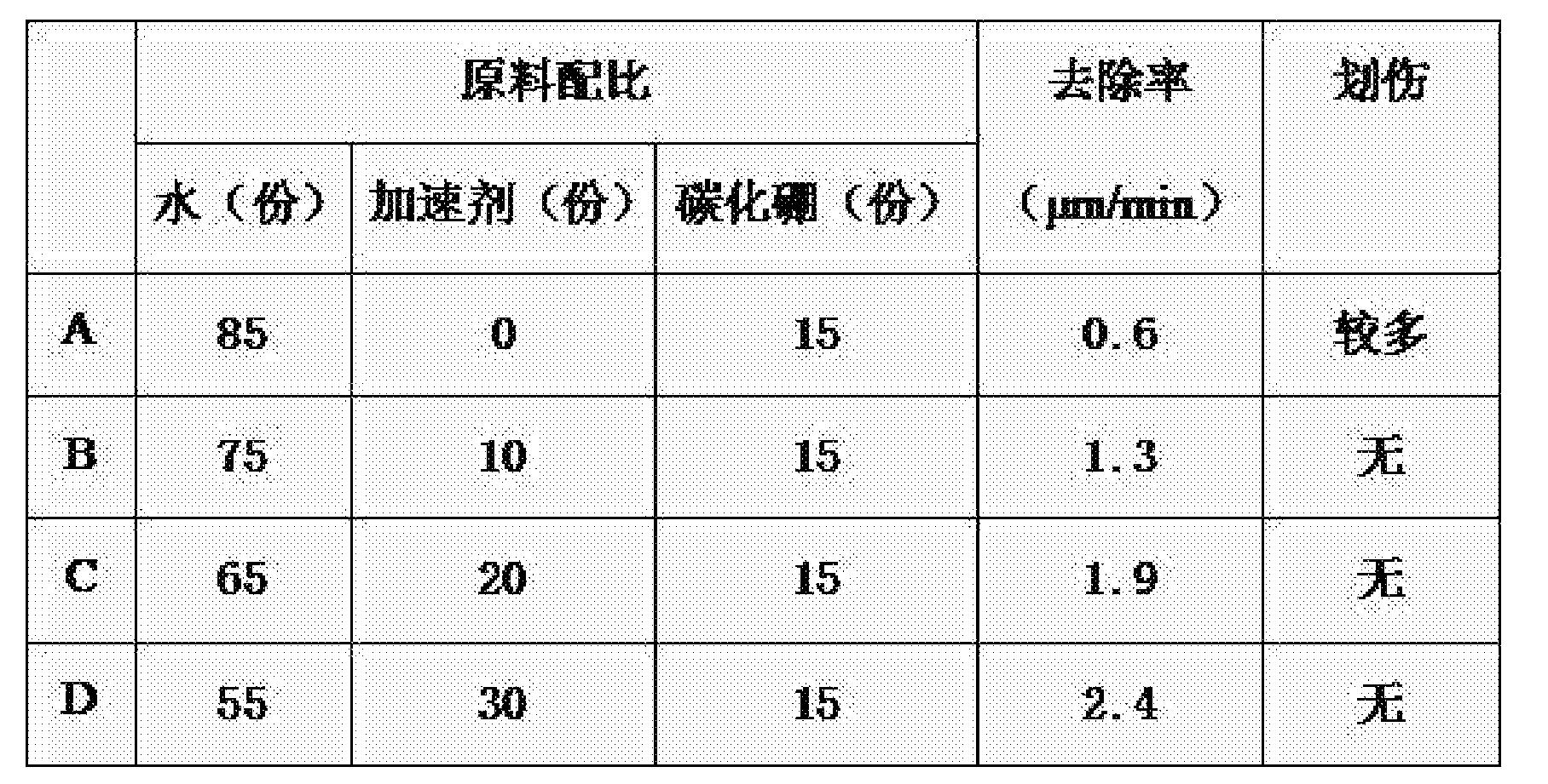 Figure CN104592935BD00041