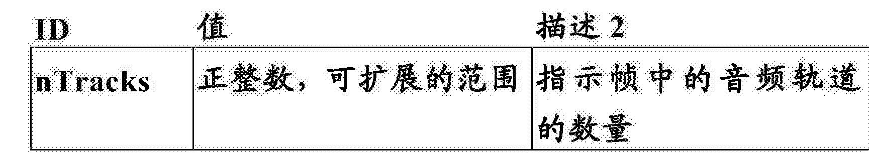 Figure CN105792086AD00232