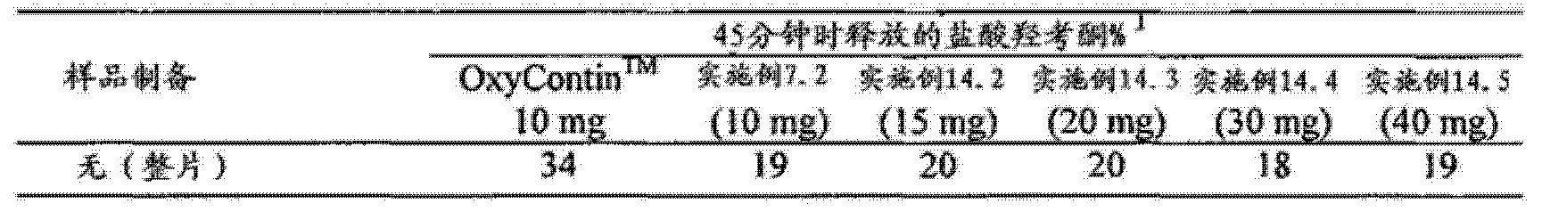 Figure CN102743355BD01651