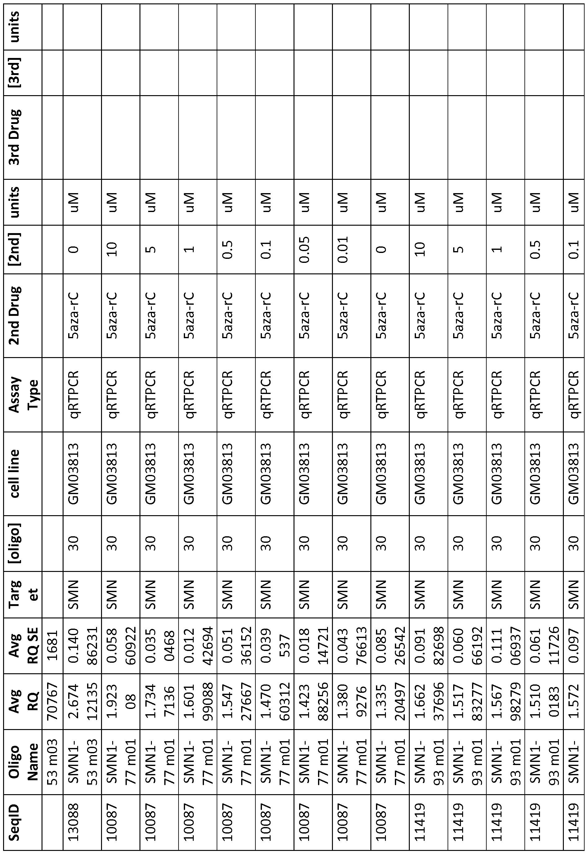 Figure imgf000290_0001