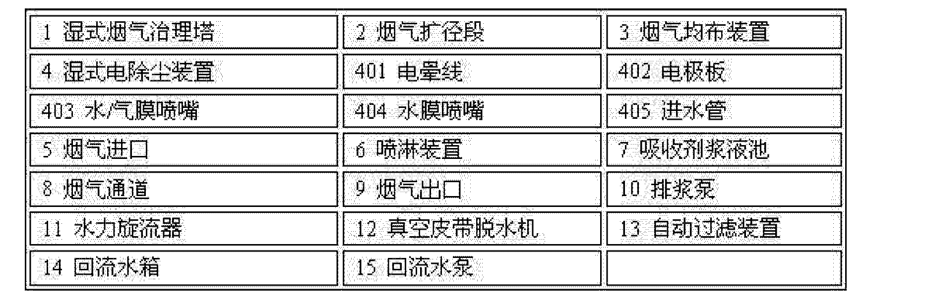Figure CN103480223AD00051