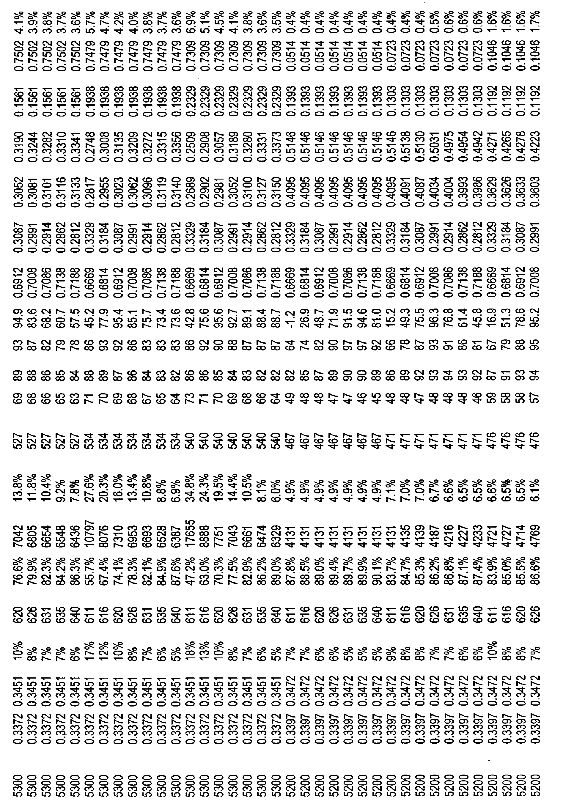 Figure CN101821544BD00581