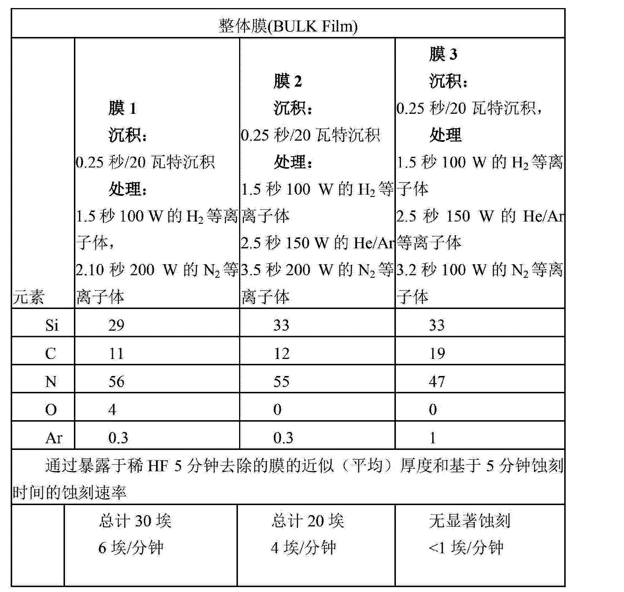 Figure CN103168344AD00191