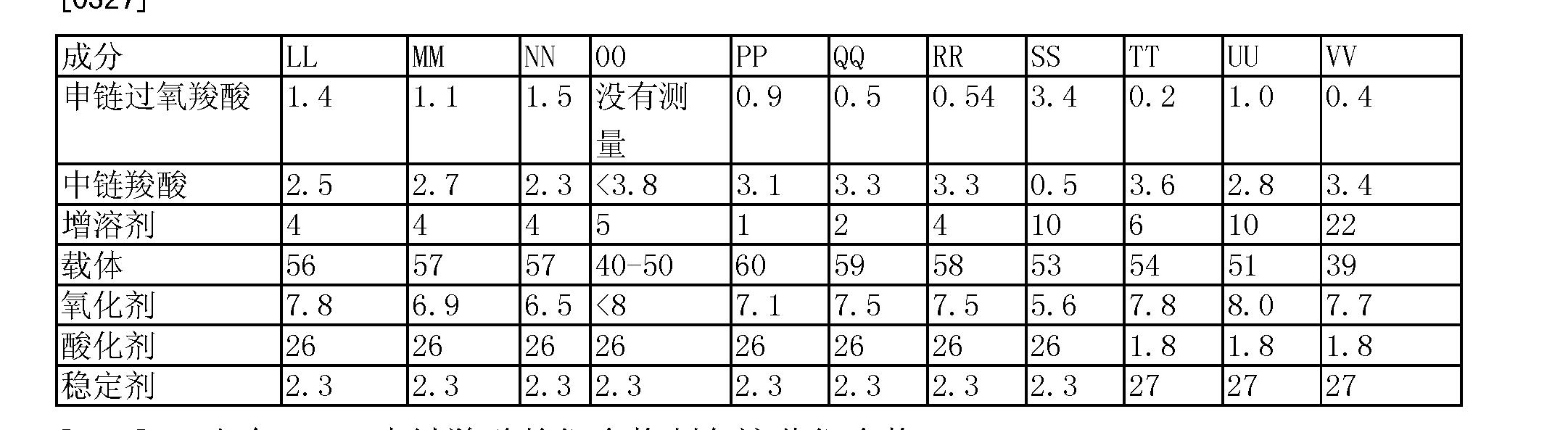 Figure CN1909808BD00444