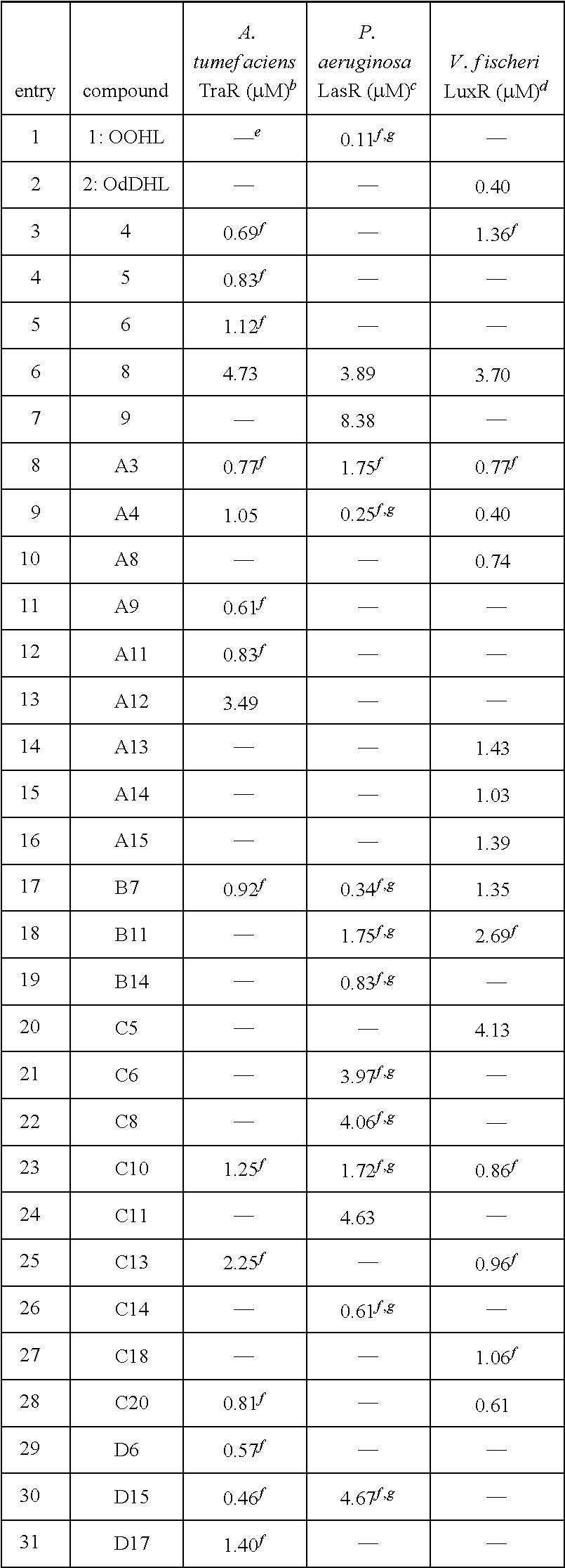 Figure US08815943-20140826-C00028