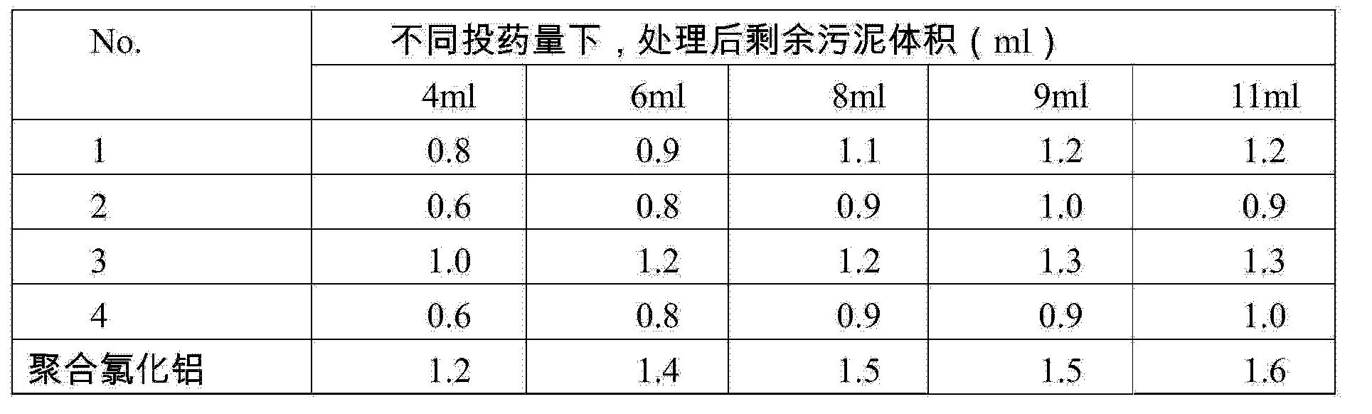 Figure CN103183406BD00081