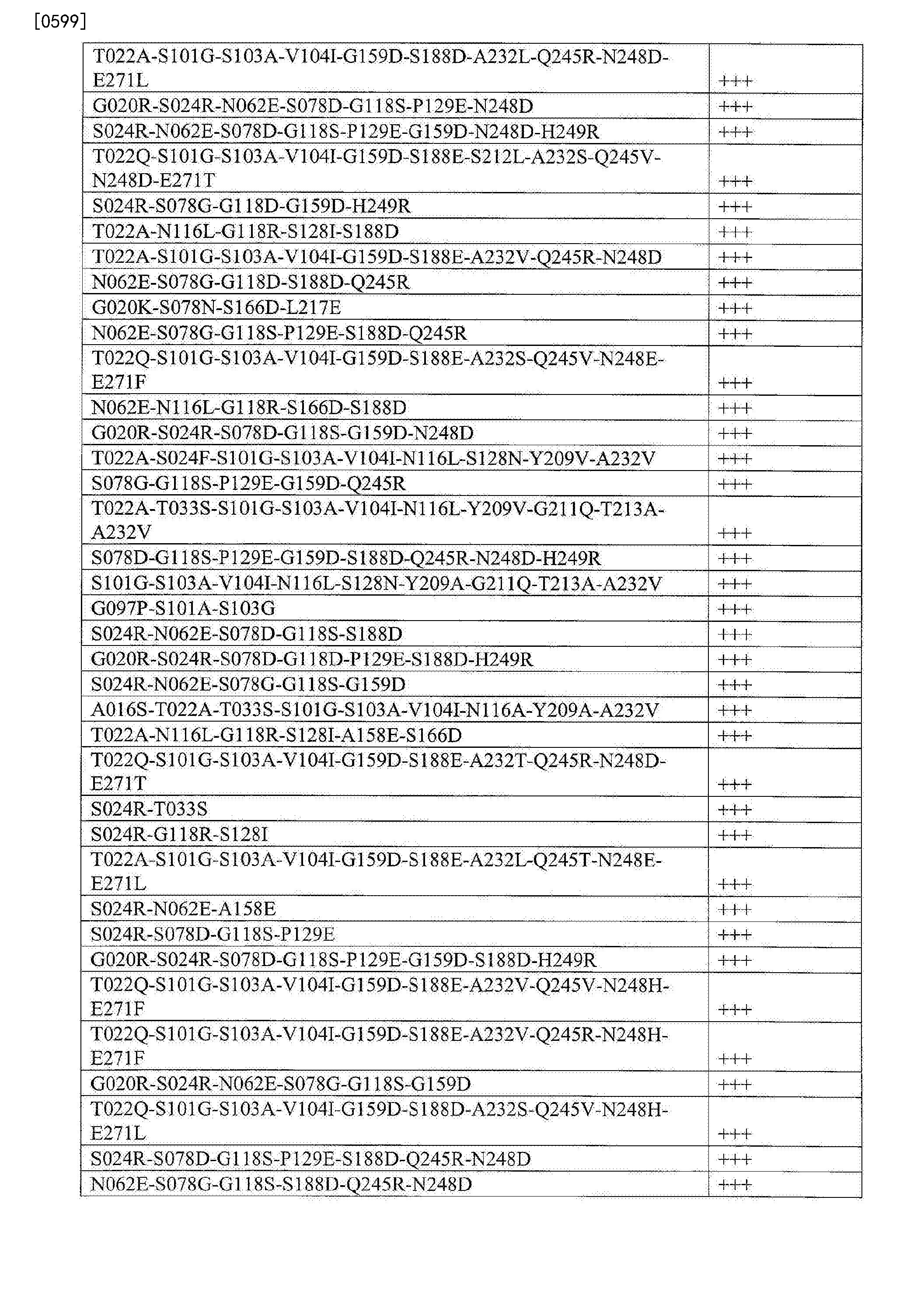 Figure CN103764823BD02011