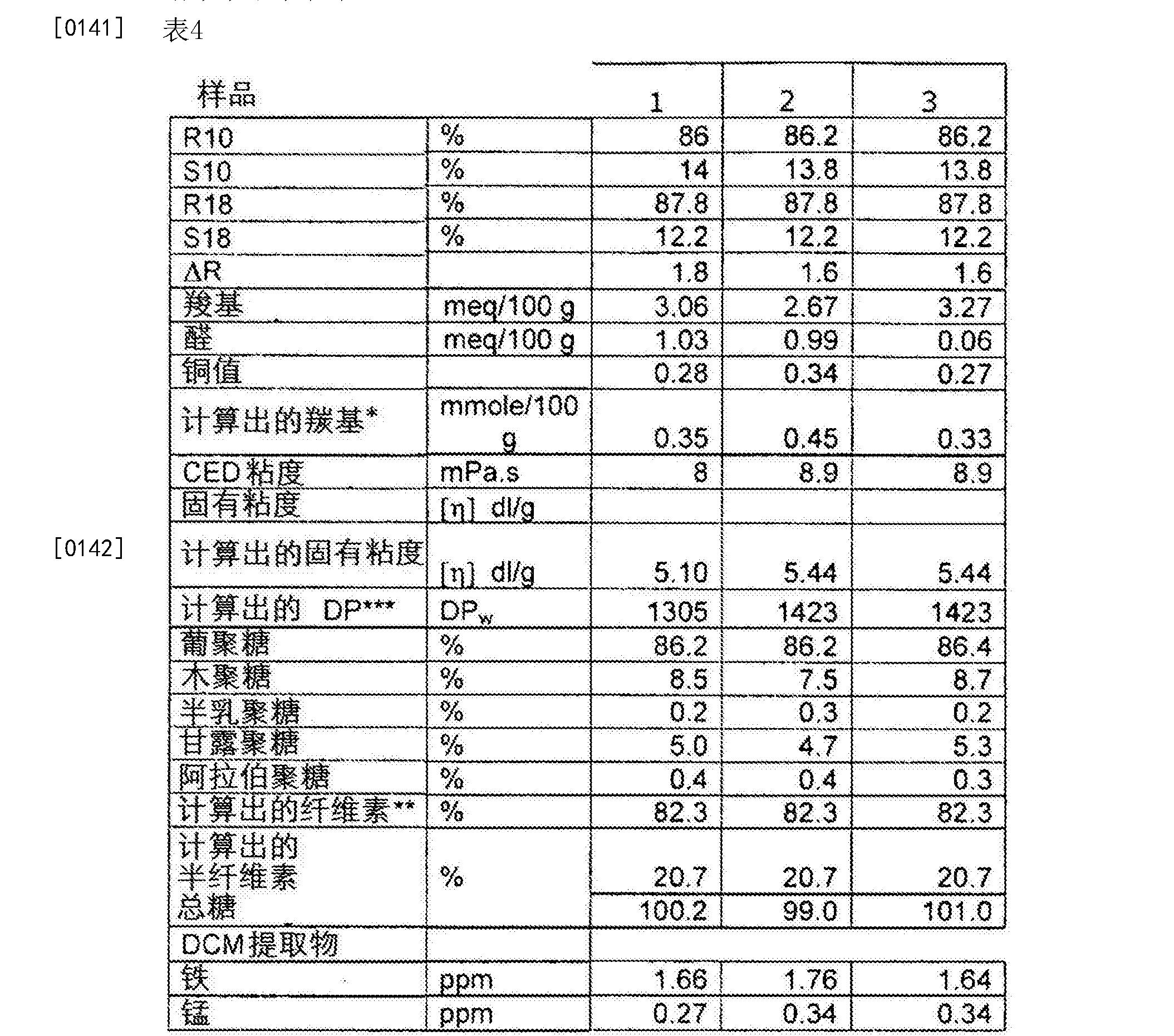 Figure CN103703184BD00151