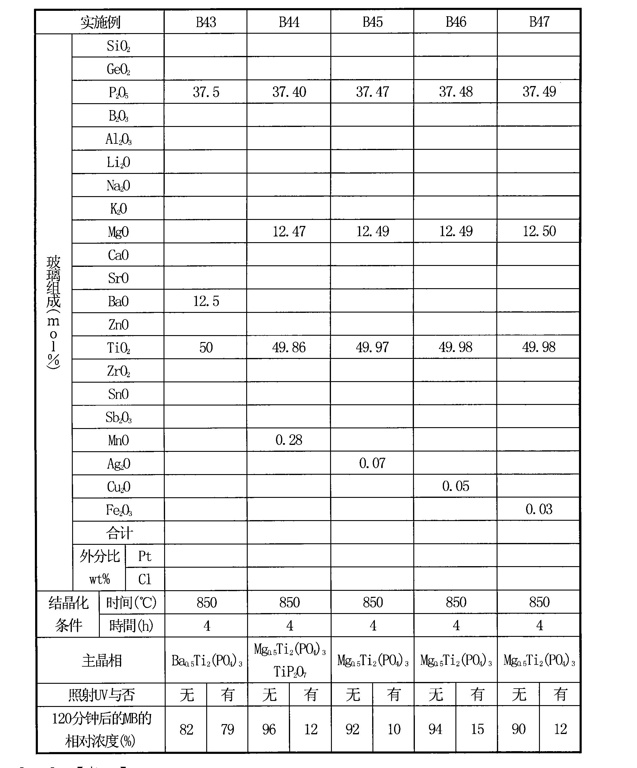 Figure CN102947001AD00461
