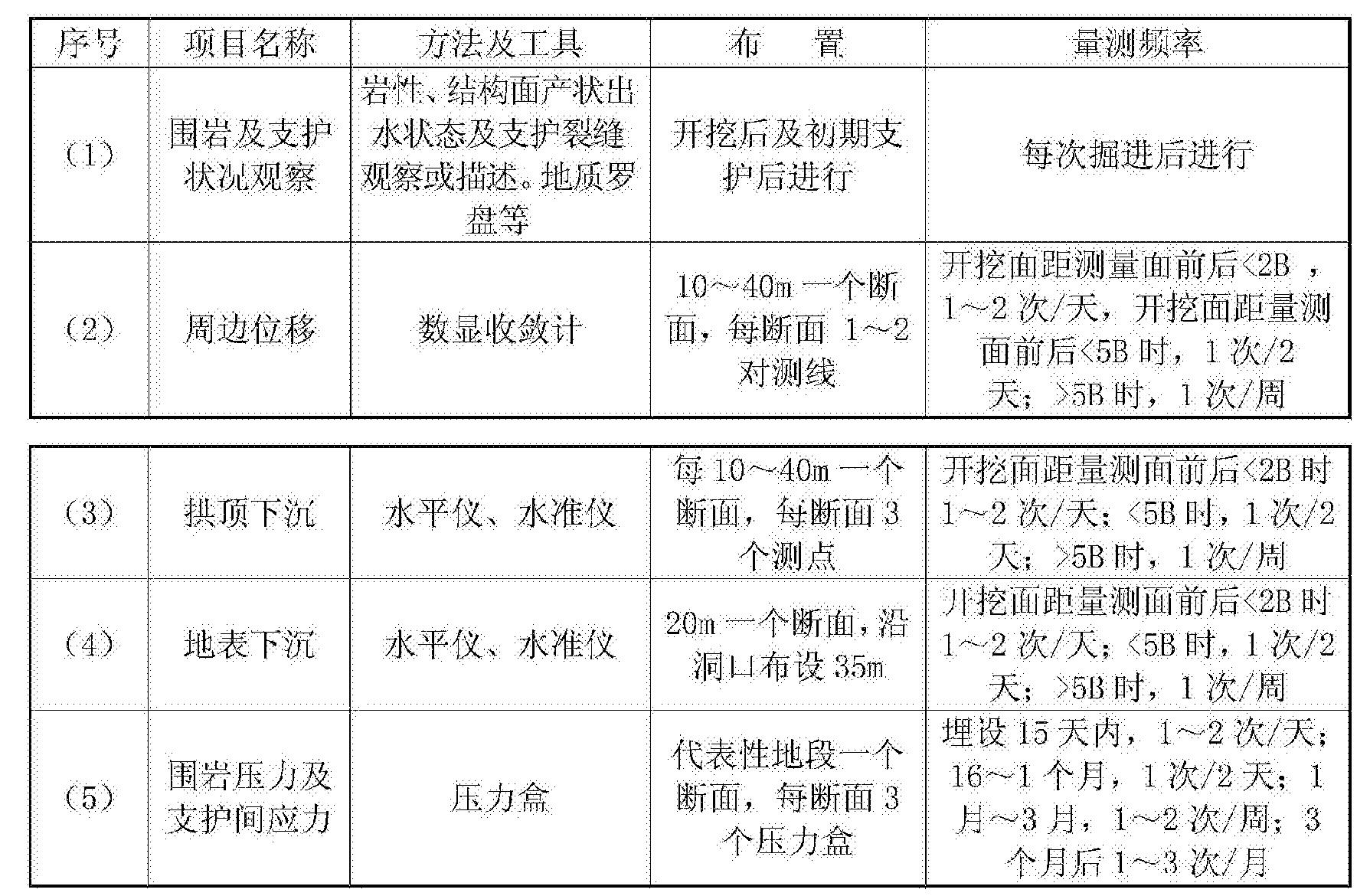 Figure CN106194195AD00111