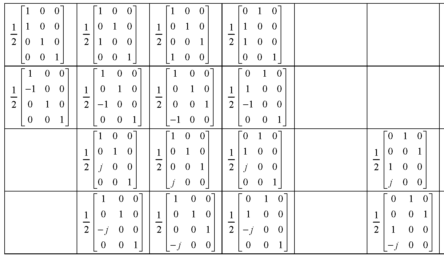 Figure 112010009825391-pat00922