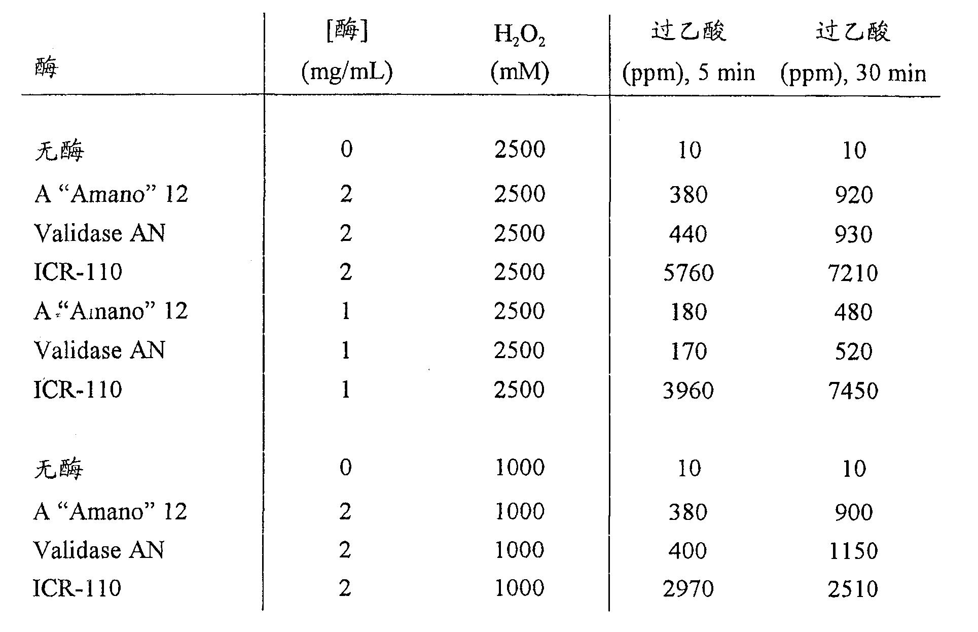 Figure CN101166828BD00381