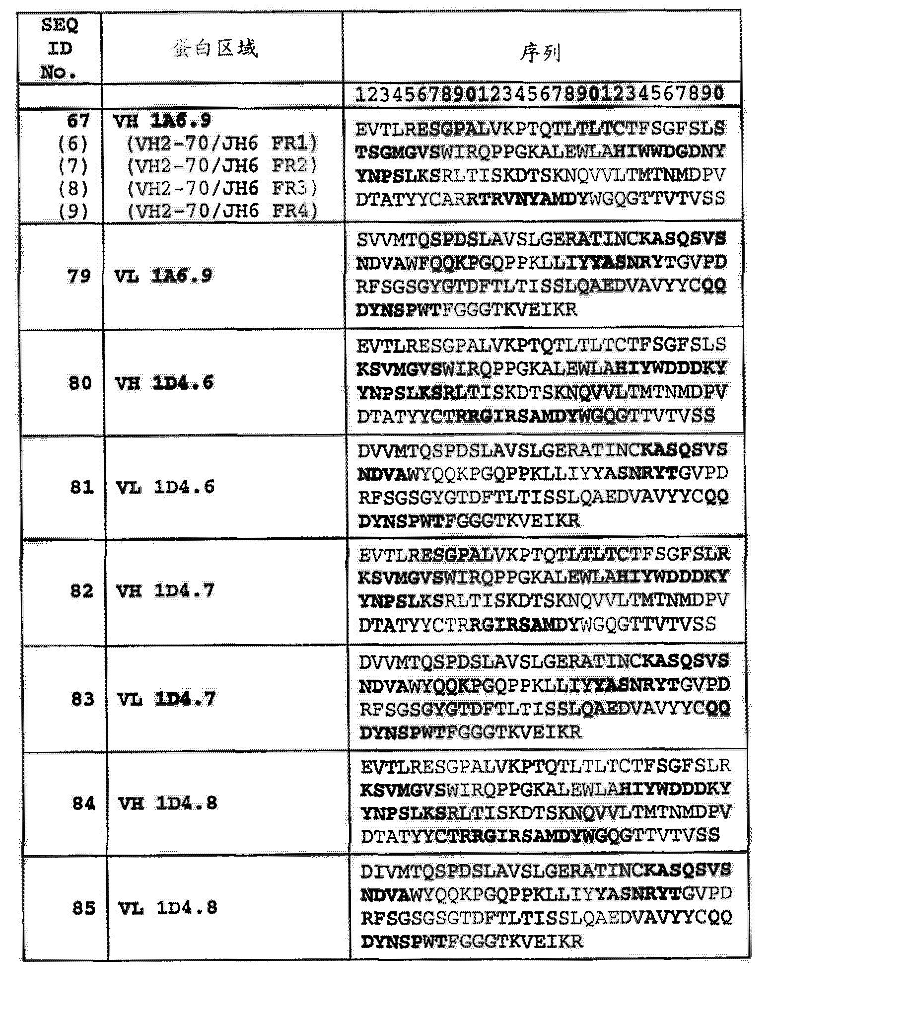 Figure CN103145838AD00811