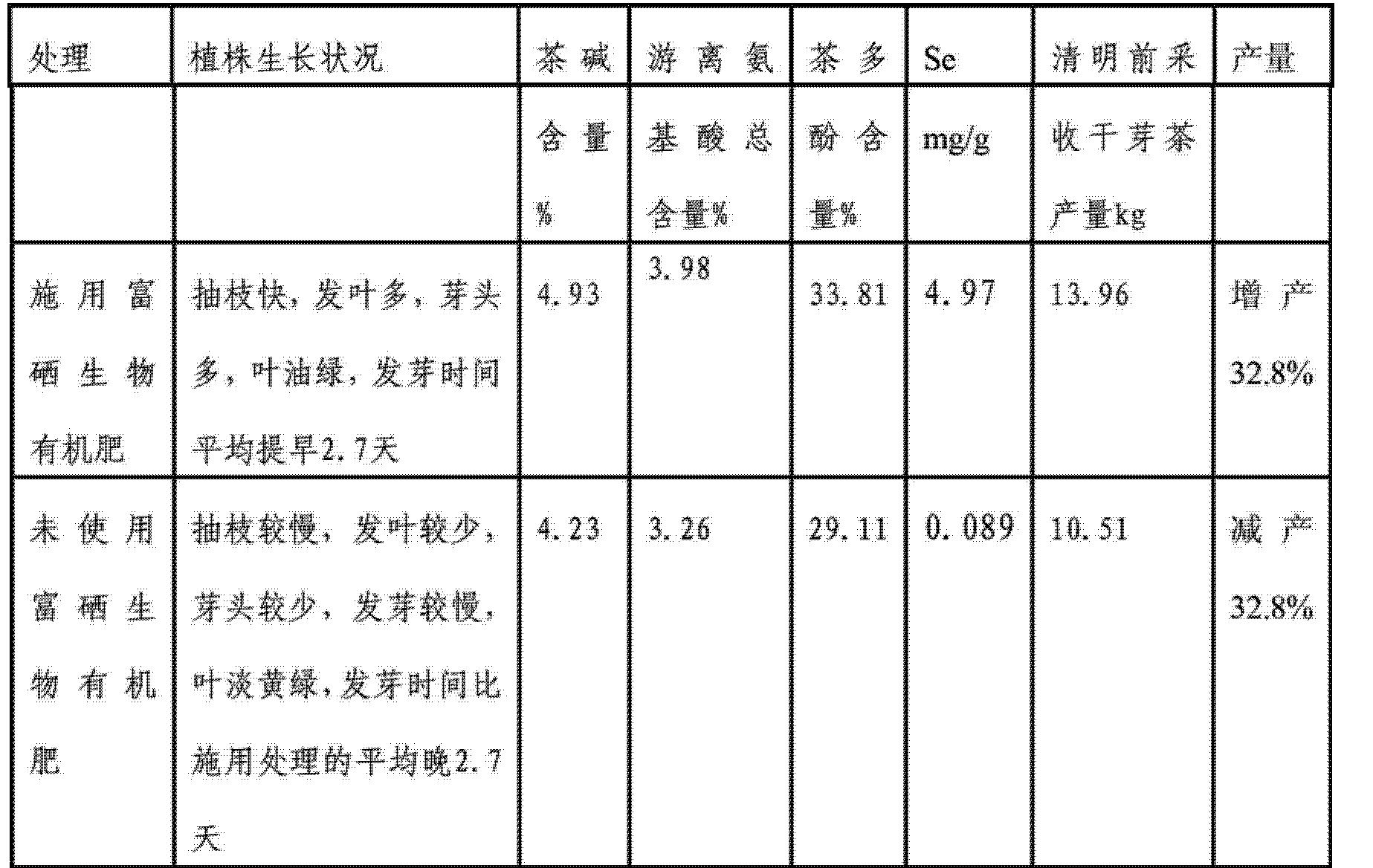 Figure CN103011928BD00091