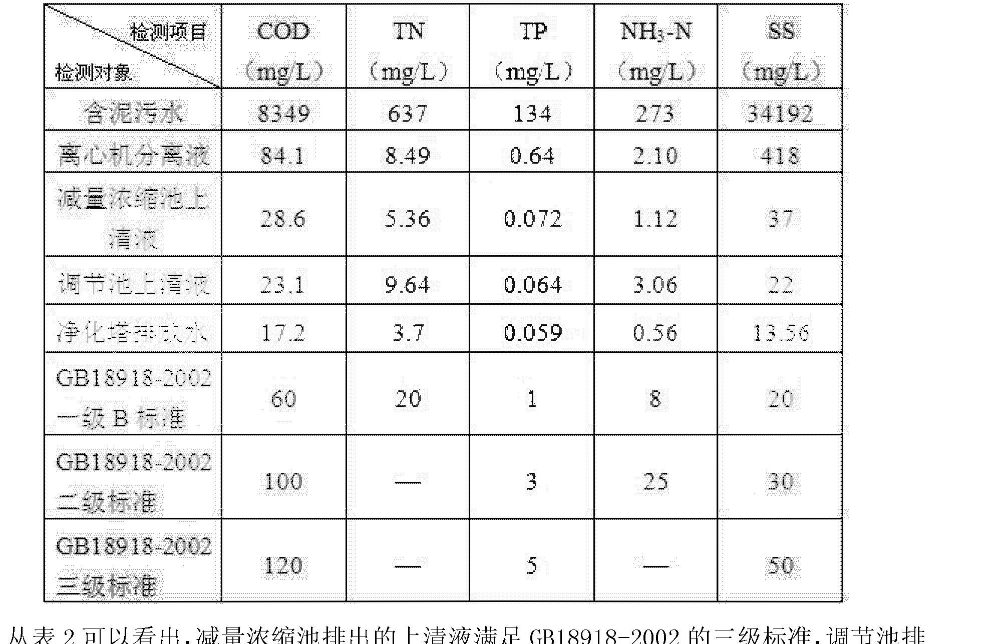 Figure CN102267797AD00101