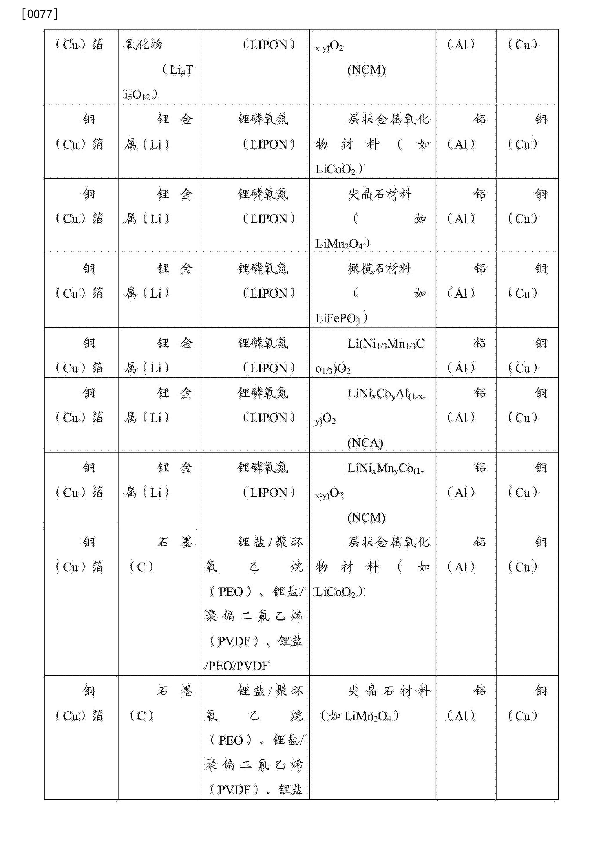 Figure CN105755446AD00151