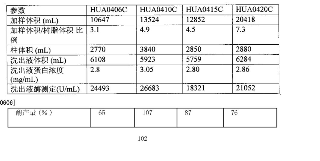 Figure CN102065886AD01021