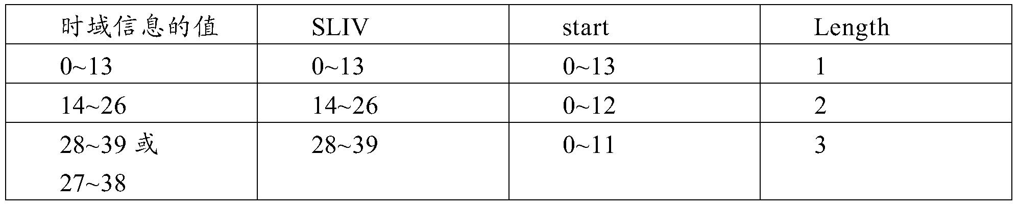 Figure PCTCN2018107799-appb-000012