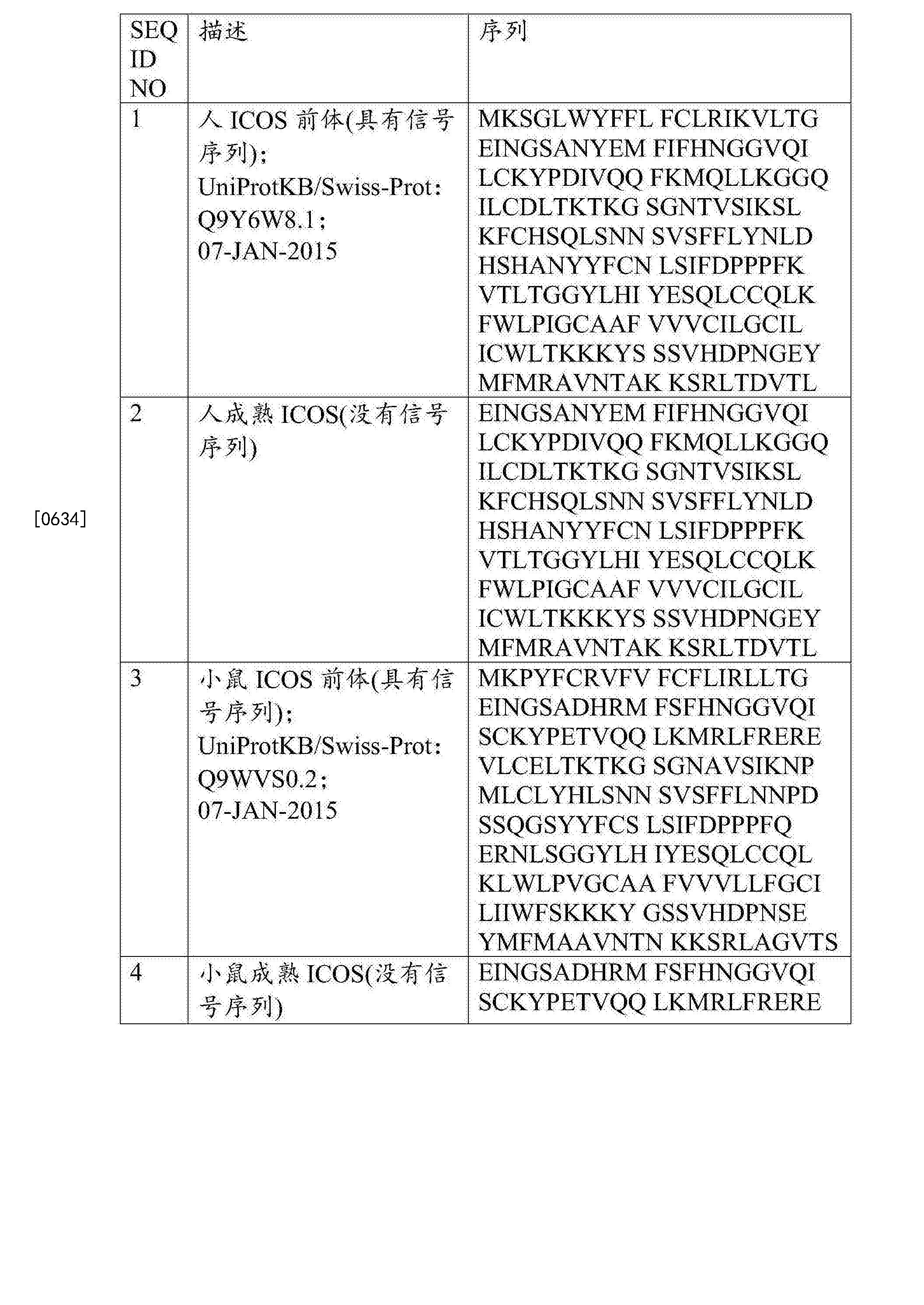 Figure CN107530428AD00881