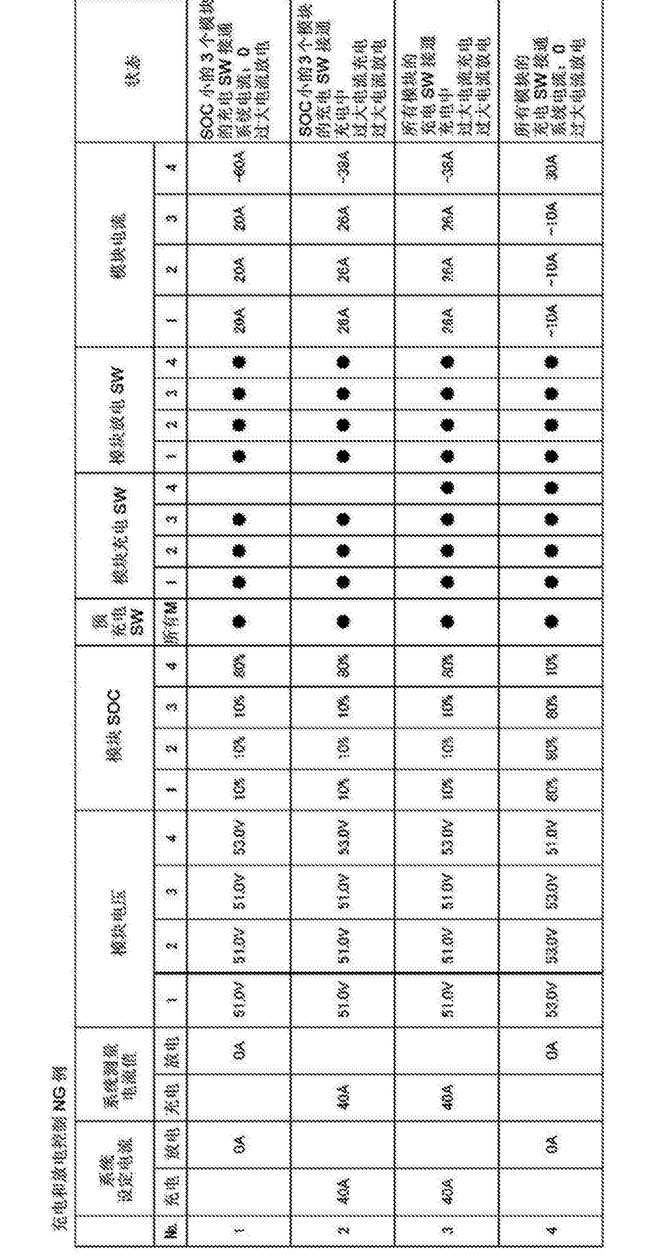 Figure CN105075056AD00301