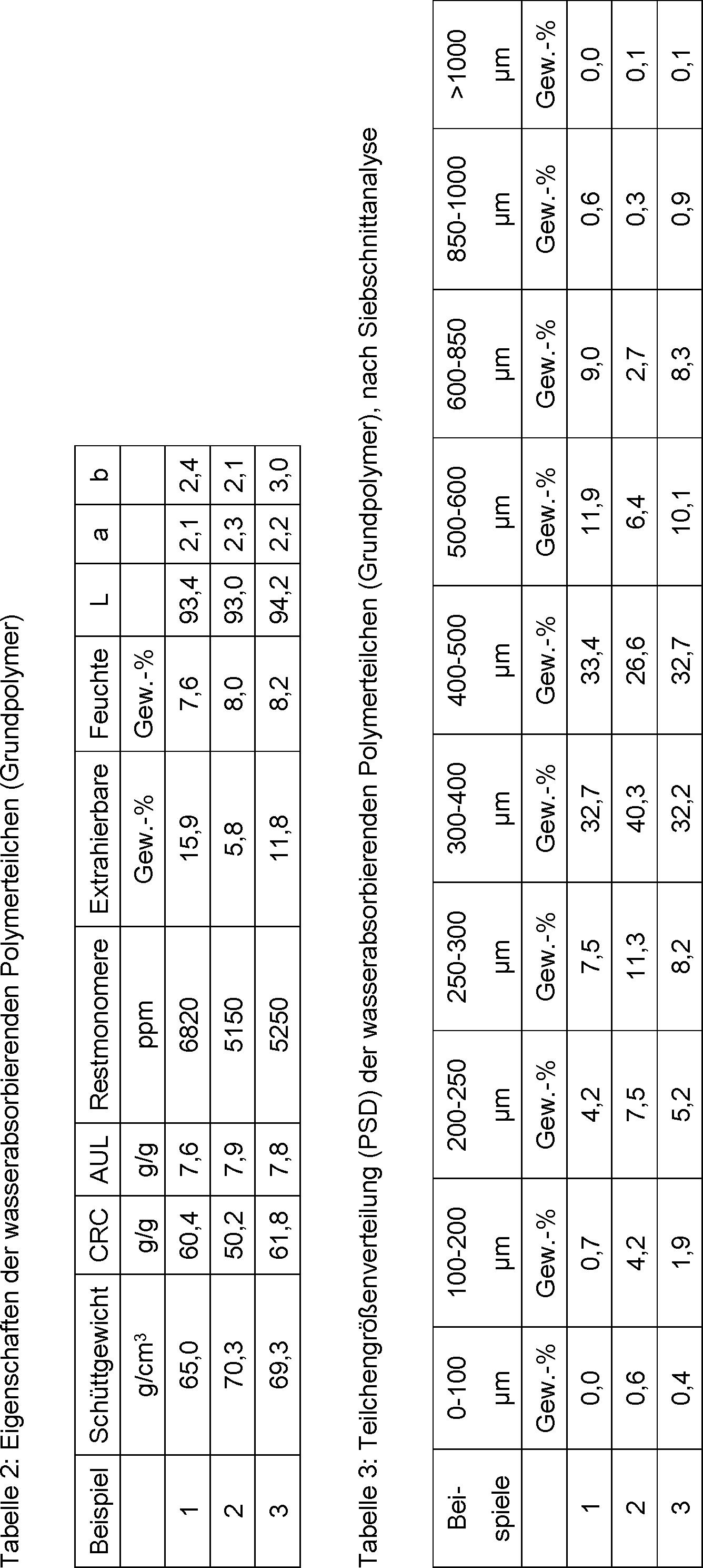 Figure DE102017205367A1_0004