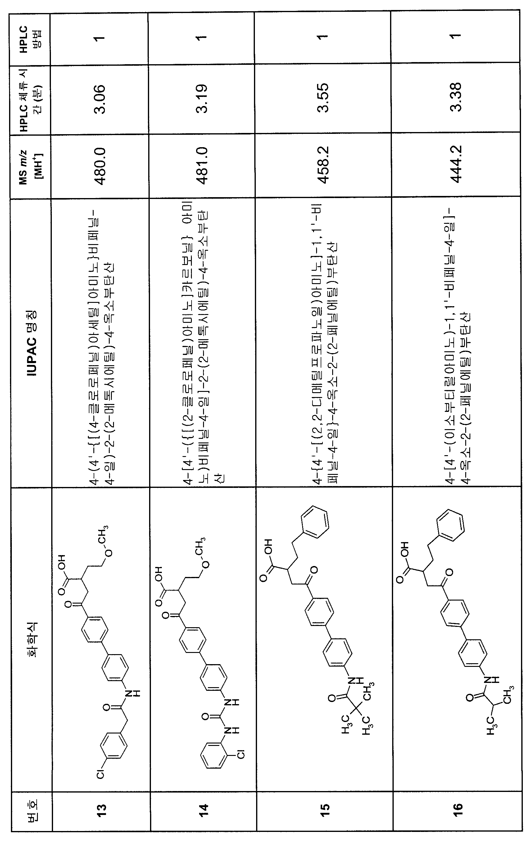 Figure 112007082249387-PCT00154
