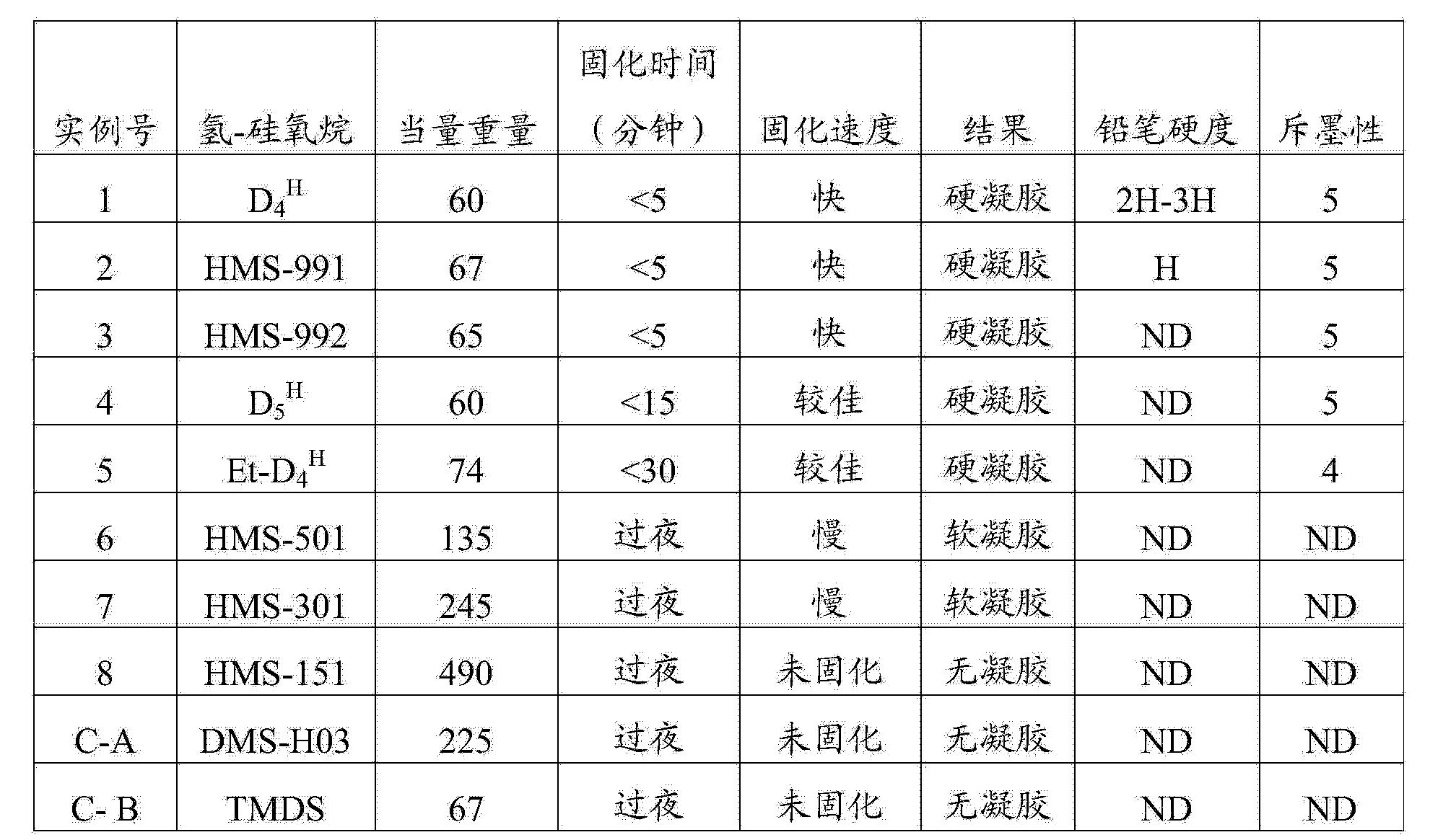 Figure CN104540909AD00251