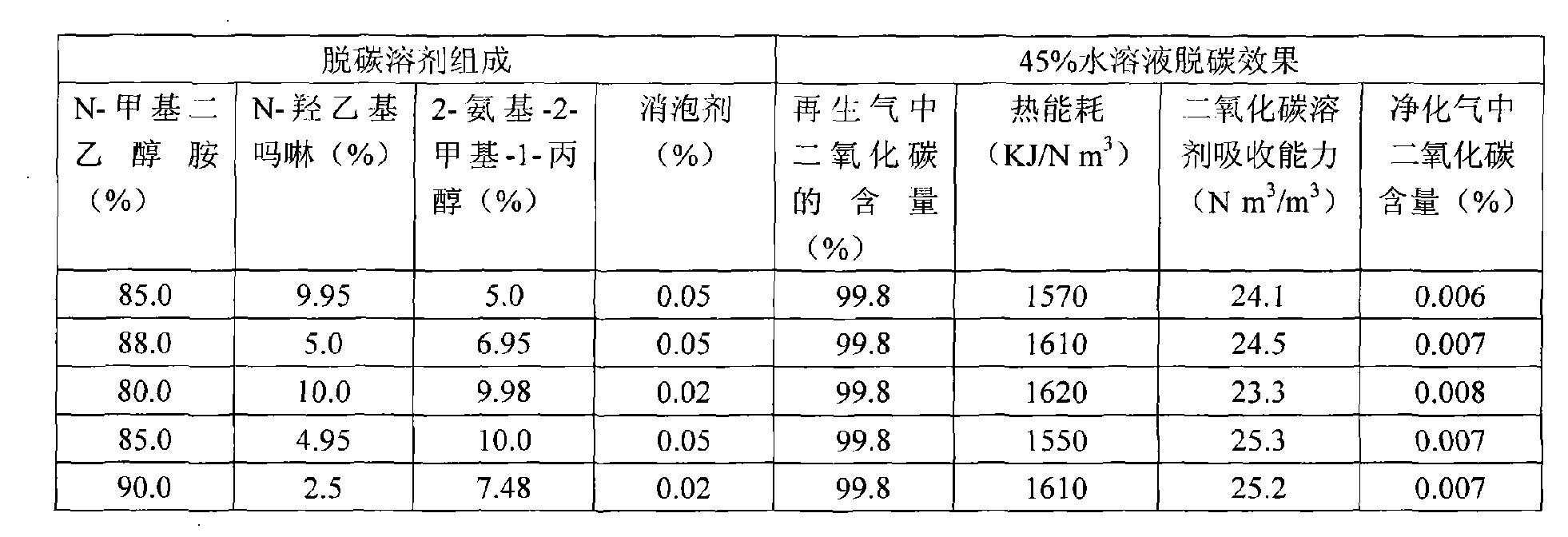 Figure CN101816878BD00072