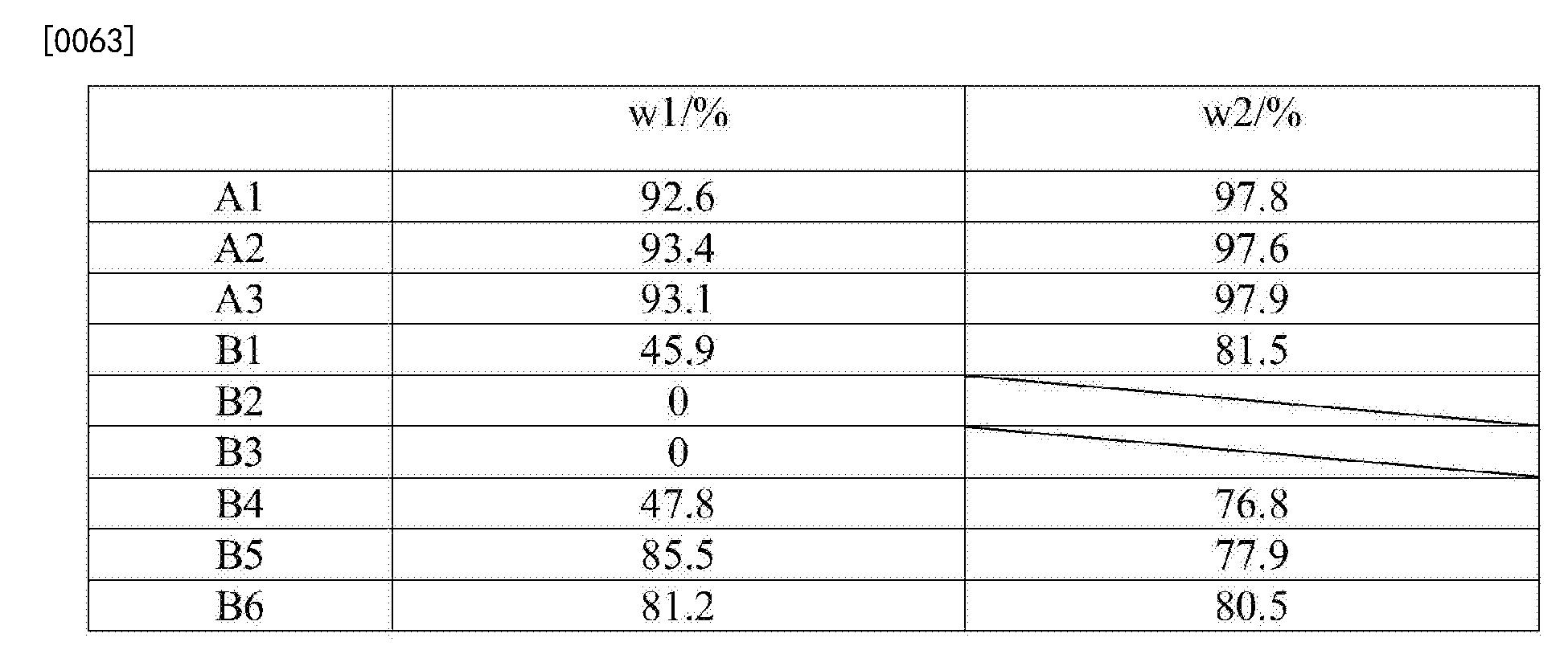 Figure CN105039711BD00061