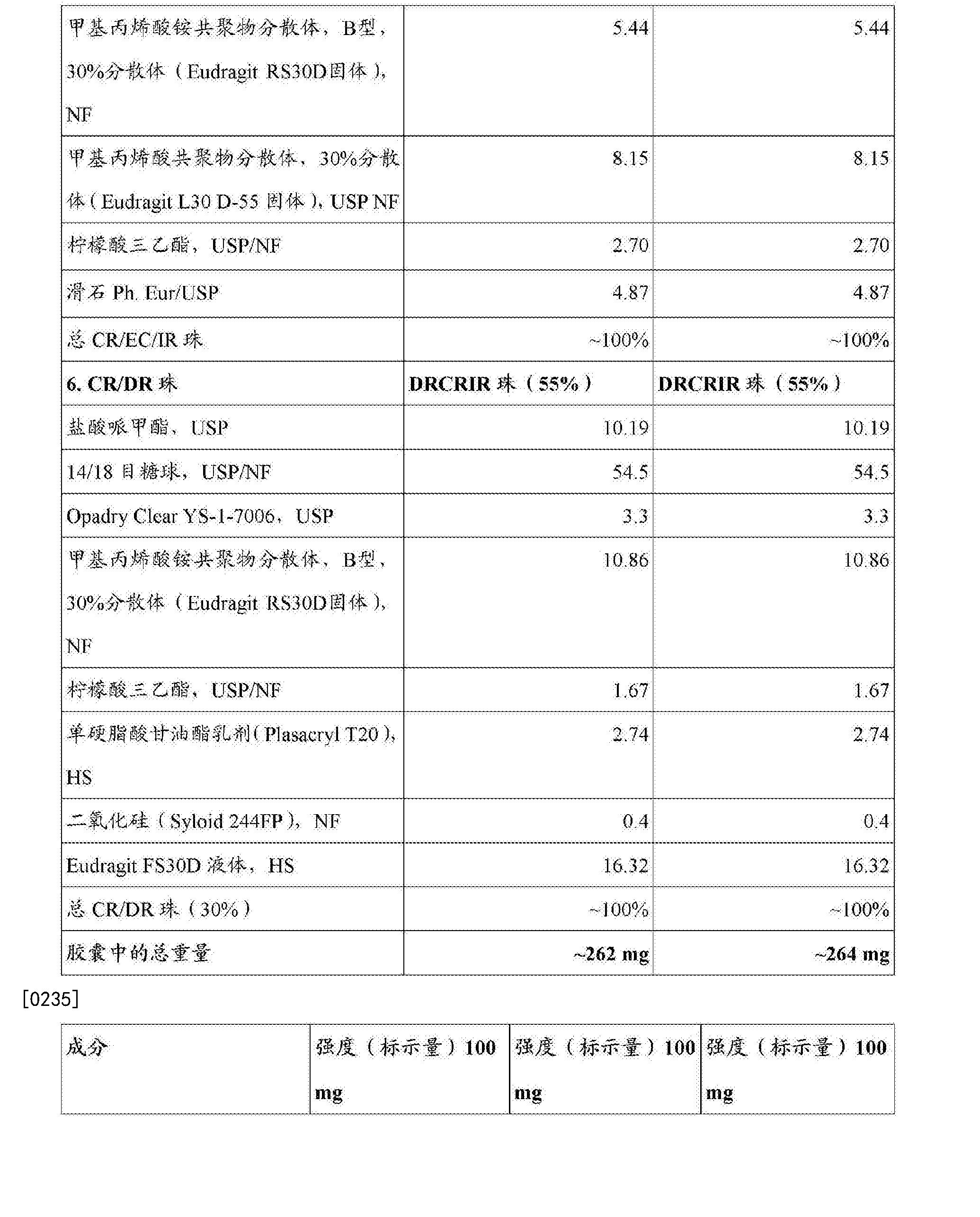 Figure CN107205954AD00291