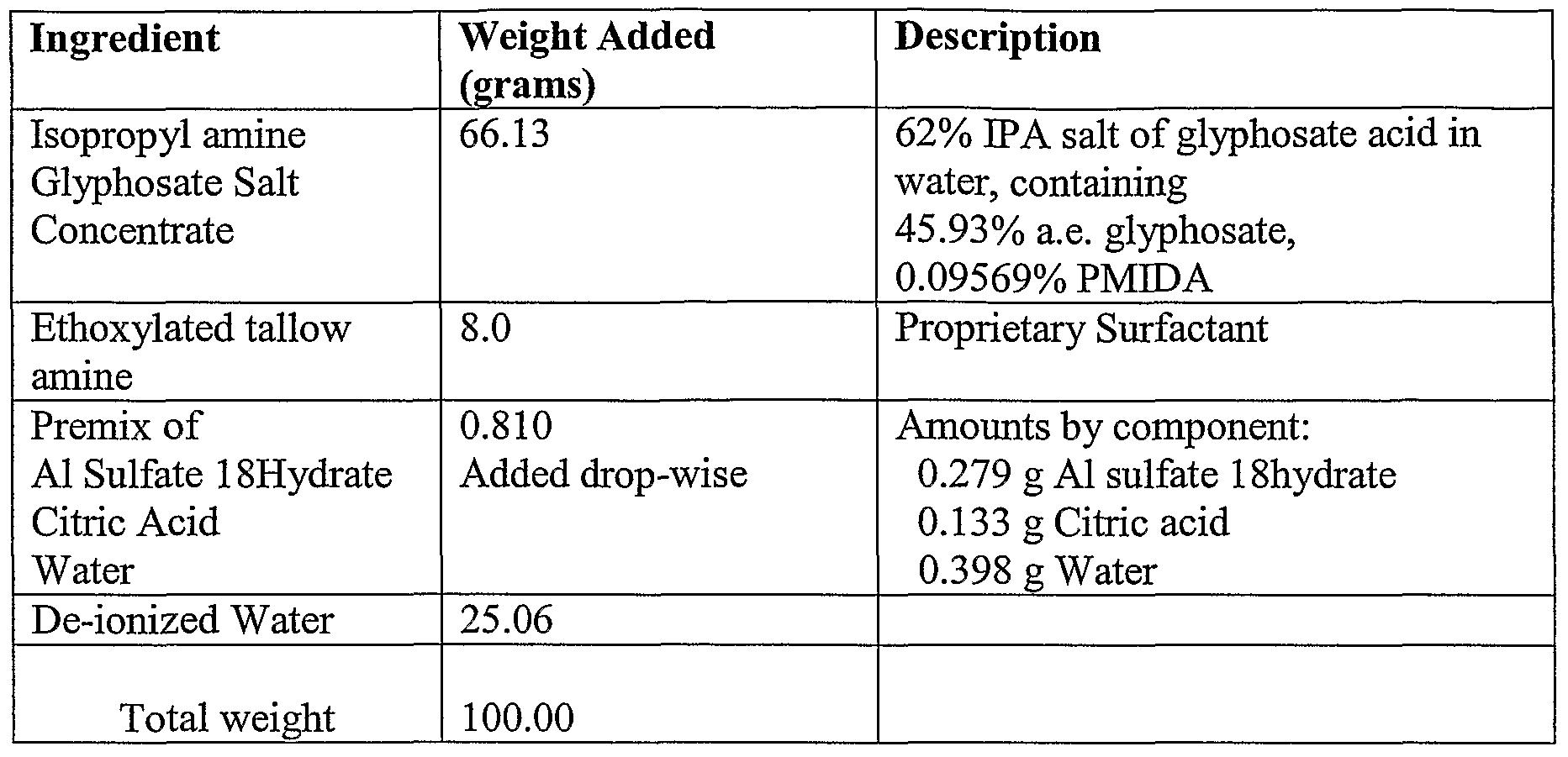 WO2006096617A2 - Mitigating necrosis in transgenic