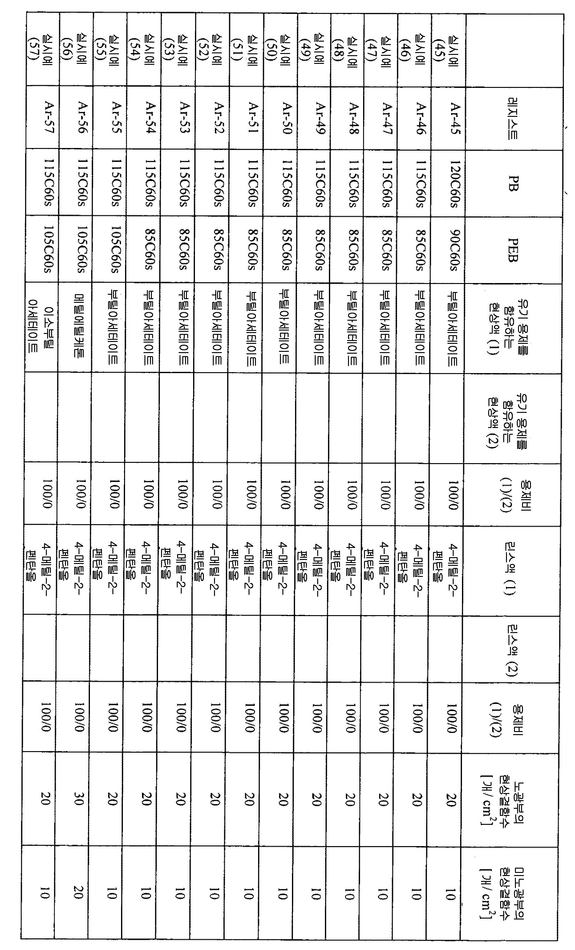Figure 112011039817284-pct00120