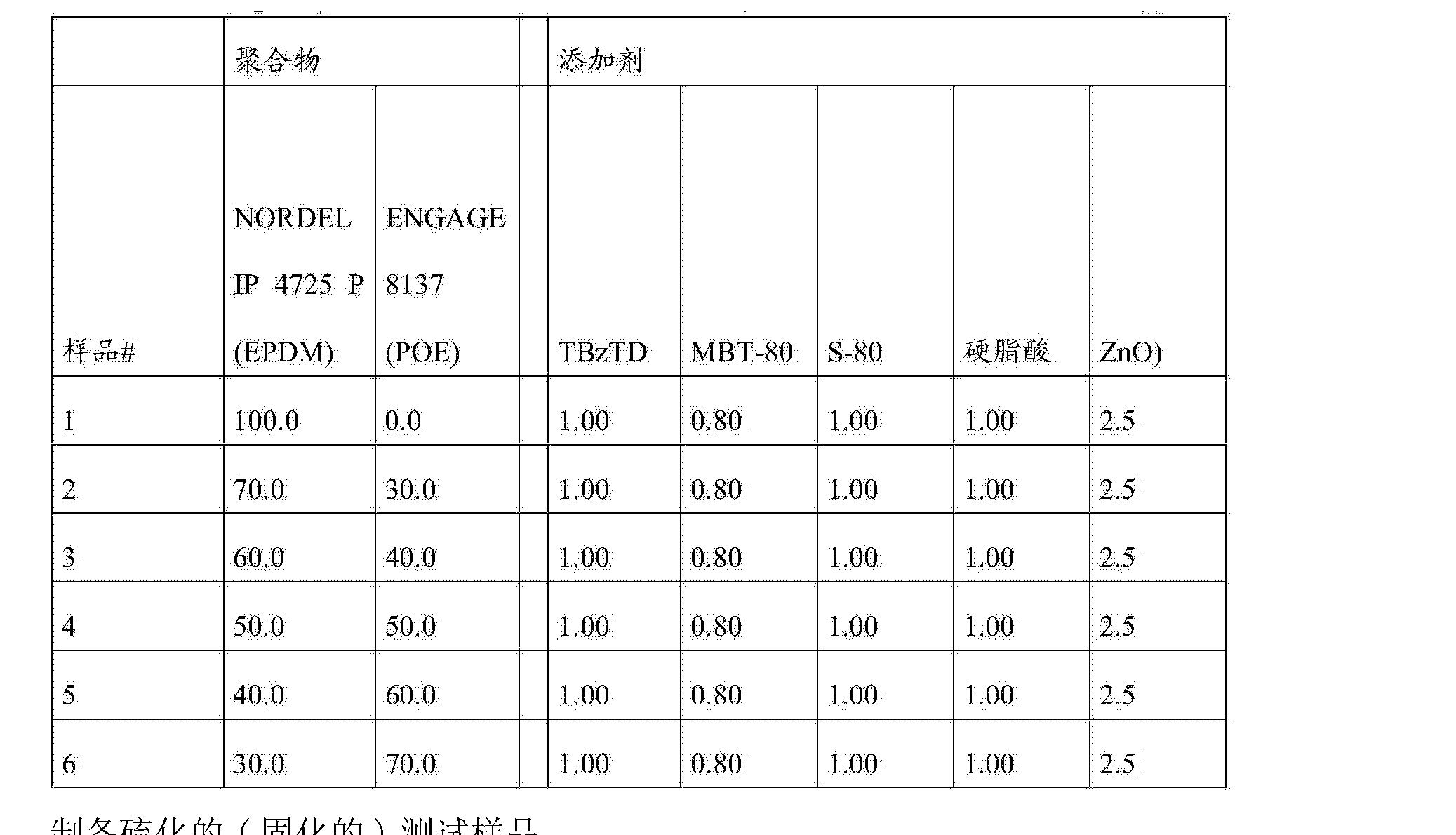 Figure CN103781839AD00121