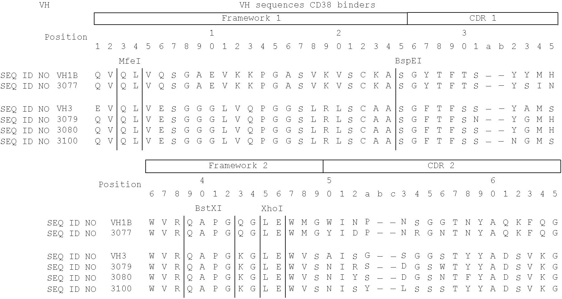 Figure US08263746-20120911-C00001