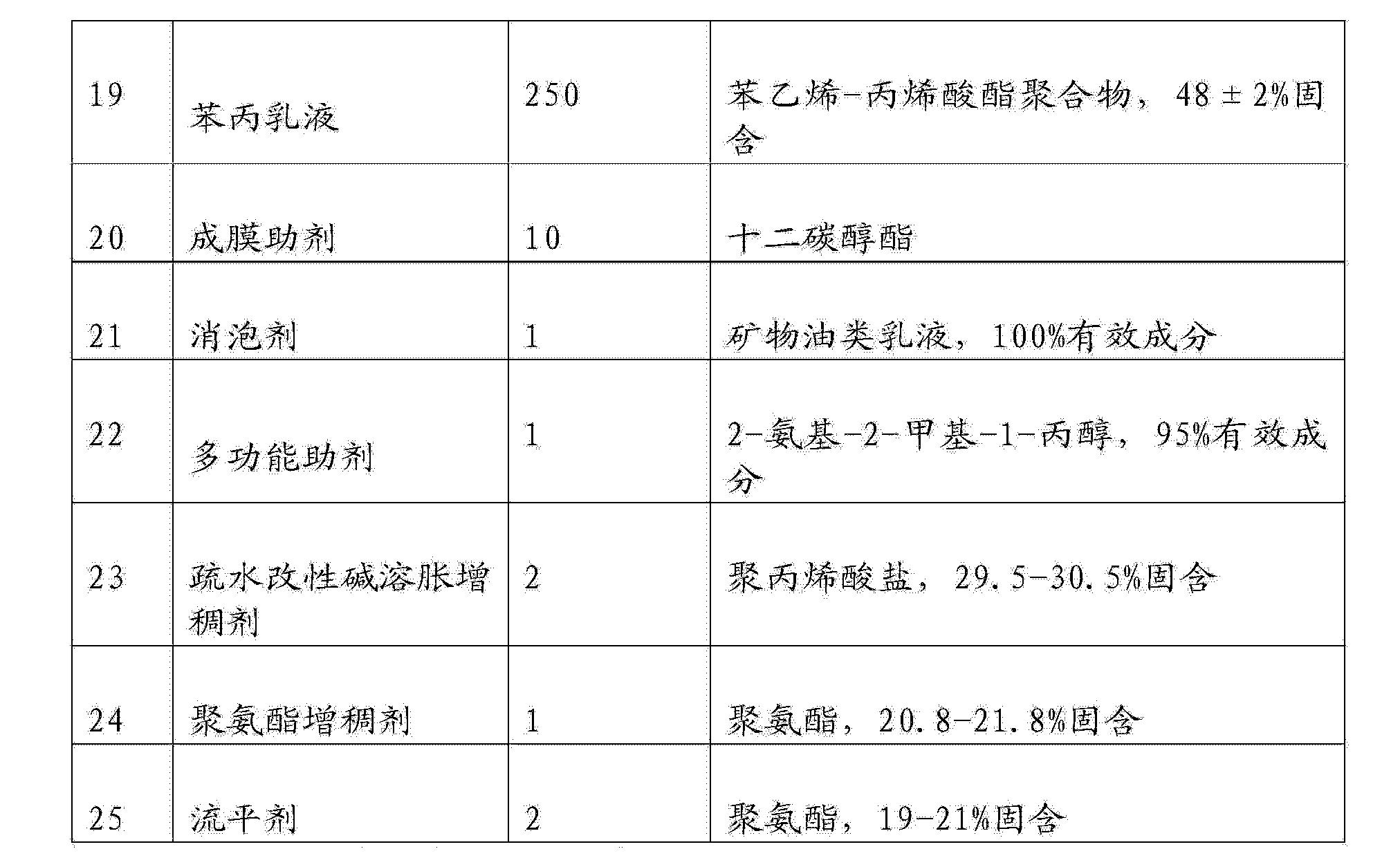 Figure CN104530889AD00191