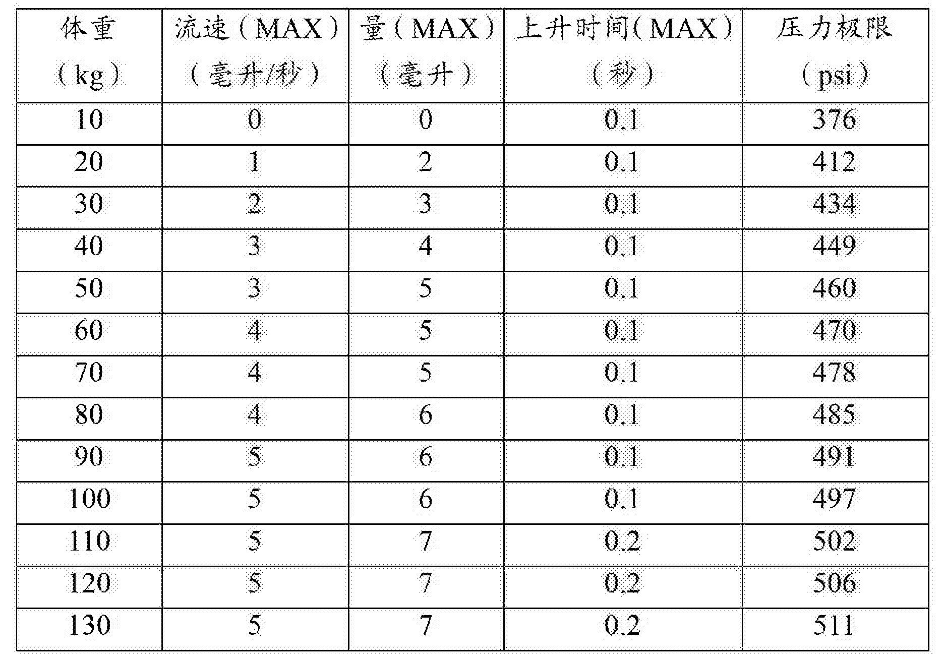 Figure CN103550845BD00241