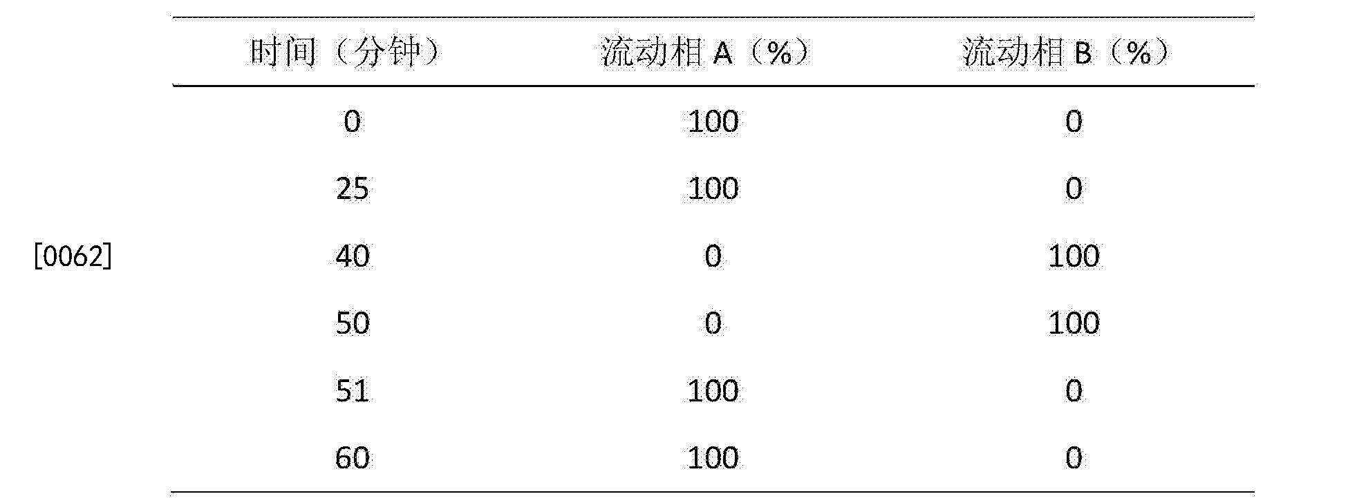 Figure CN104945300BD00091