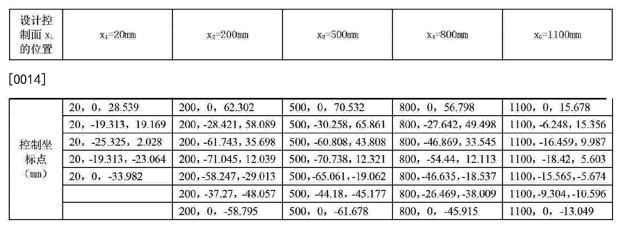 Figure CN103144769BD00041