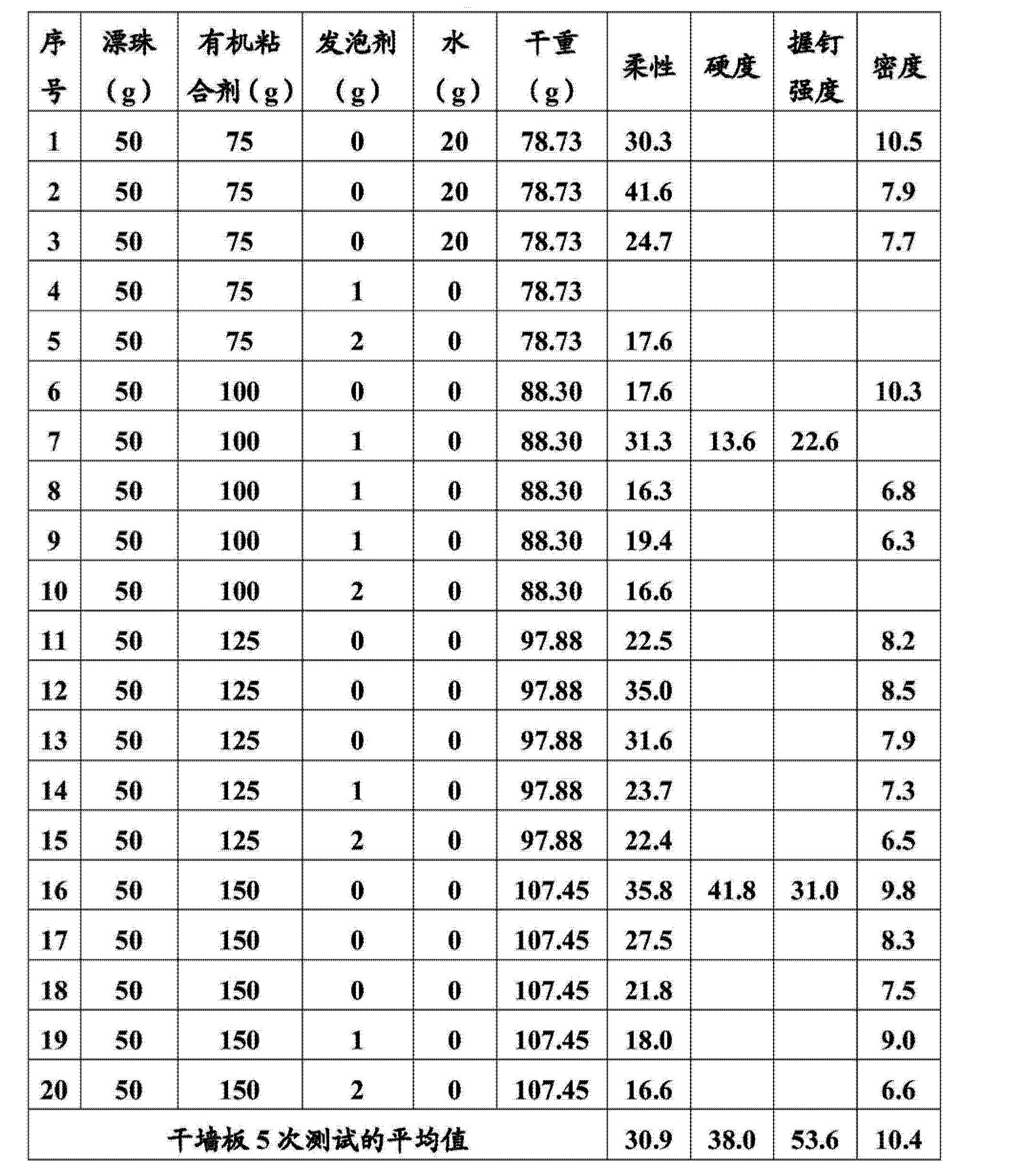 Figure CN103898996AD00241