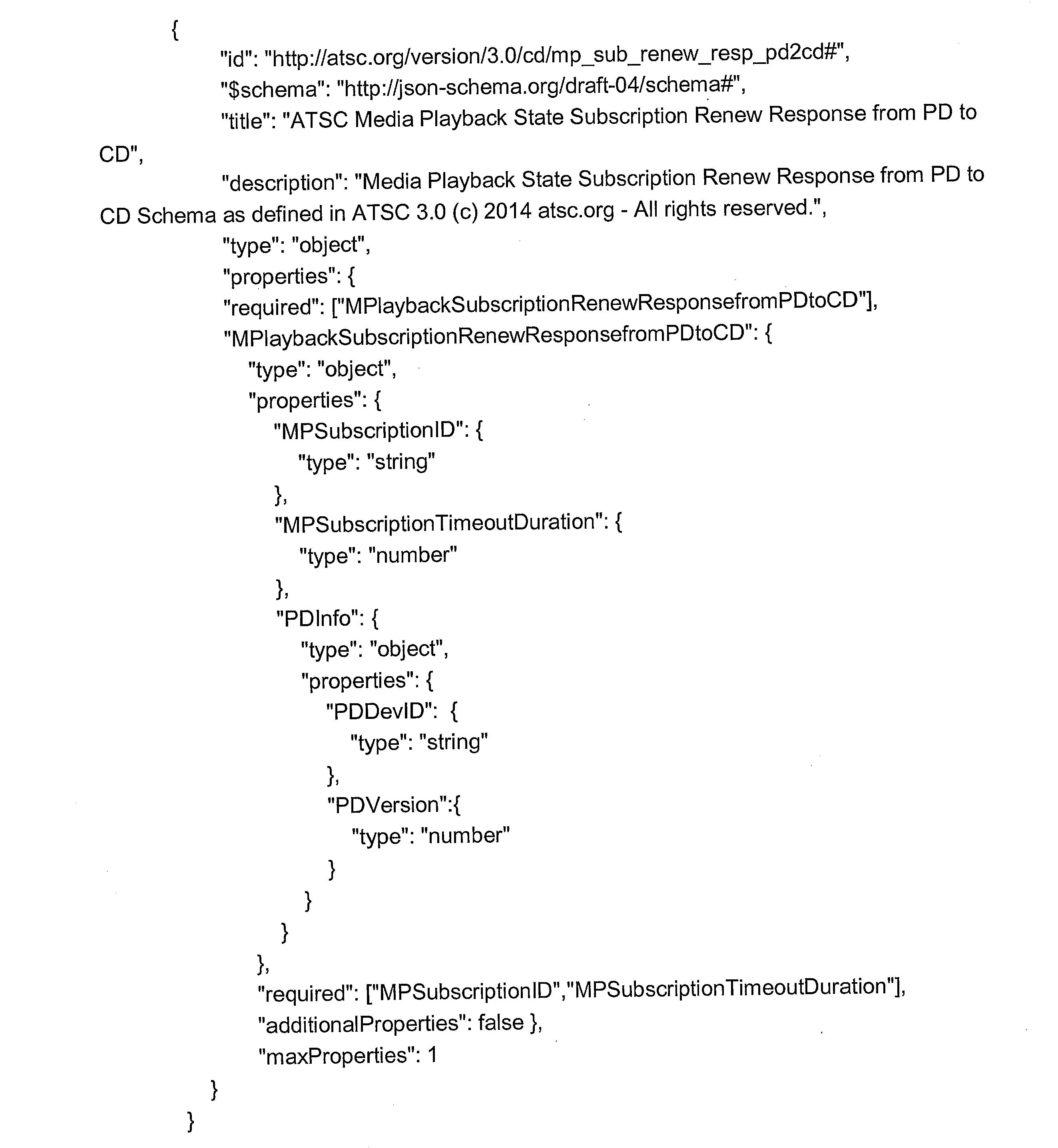 Figure JPOXMLDOC01-appb-I000066
