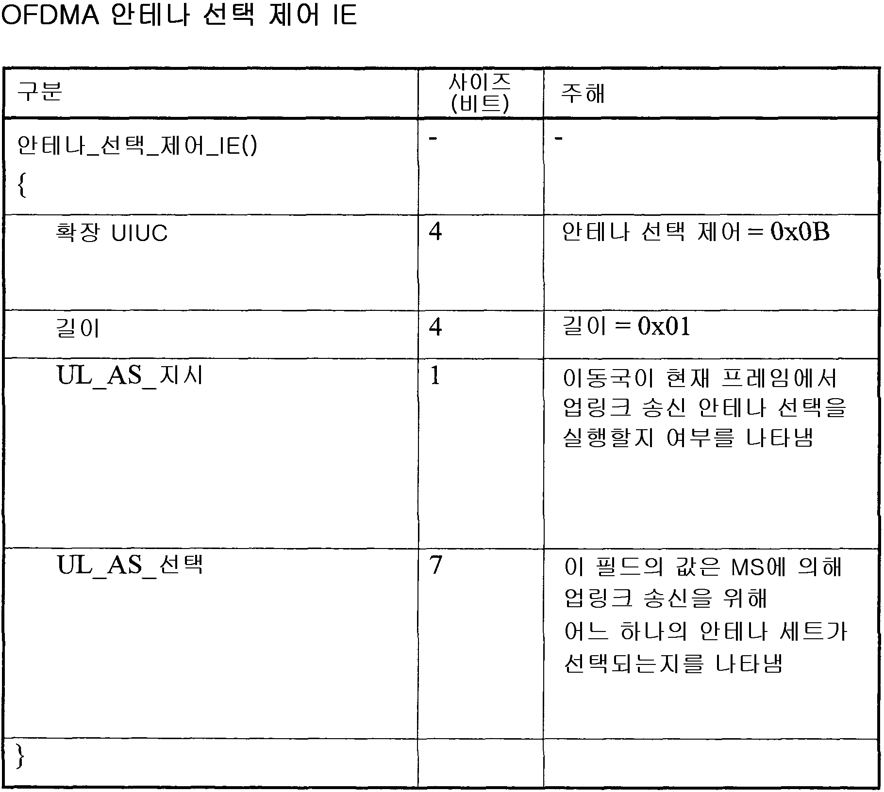 Figure 112008041577174-pat00001