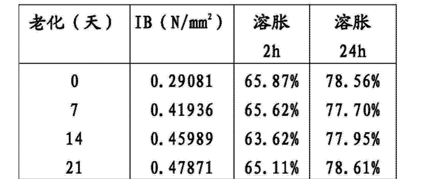 Figure CN104334567AD00232