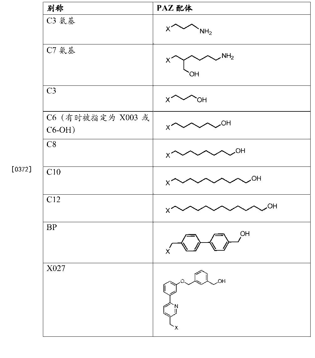 Figure CN105792832AD00521