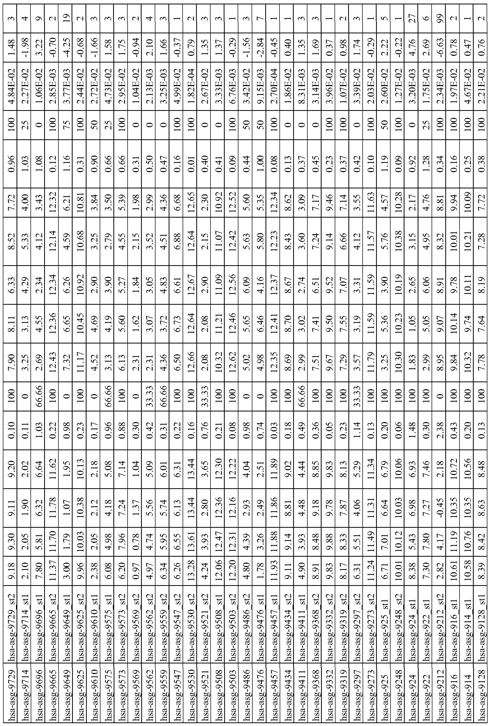 Figure imgf000416_0001