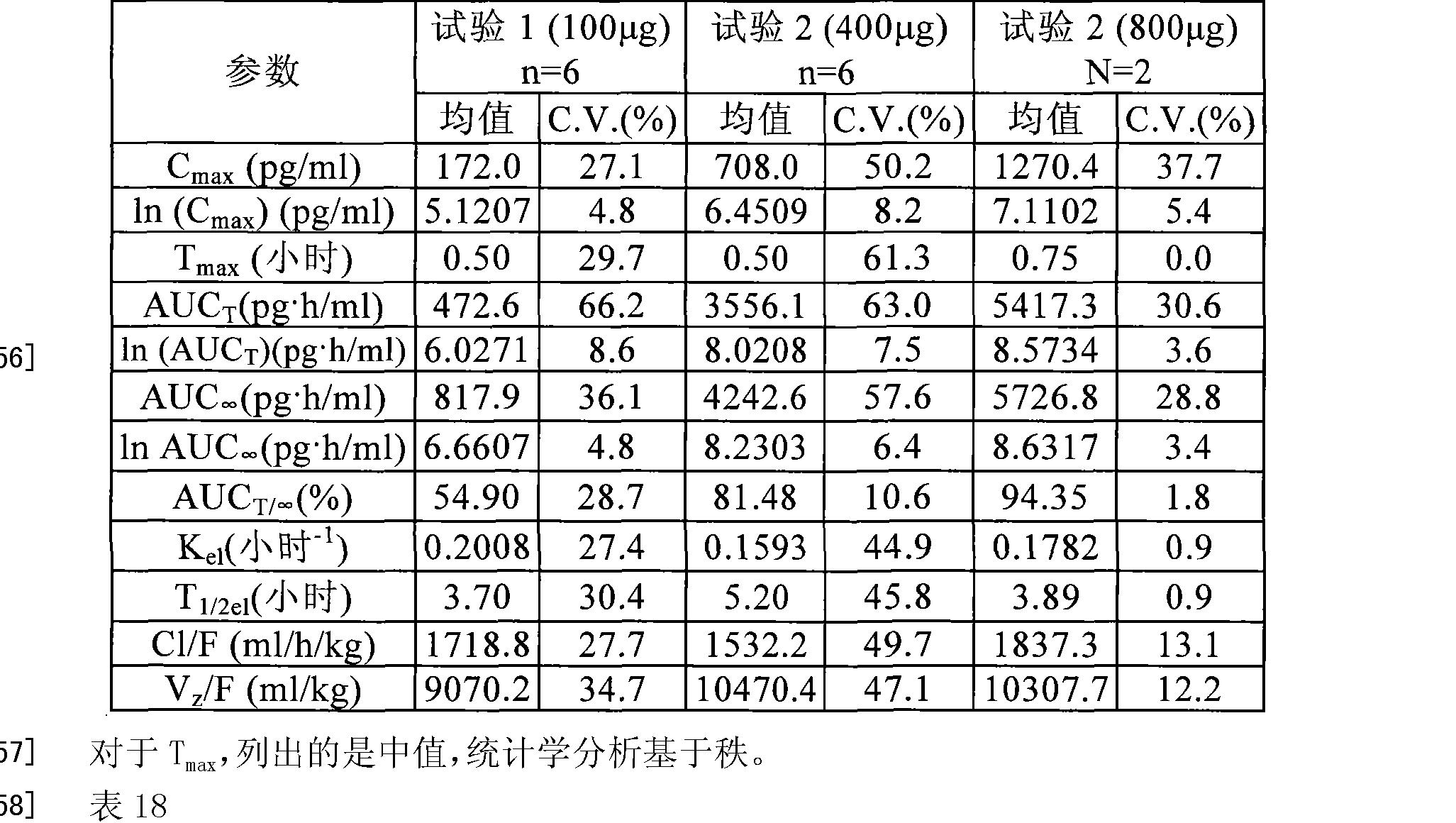 Figure CN101378735BD00262