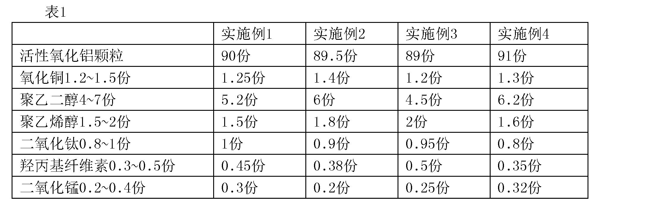Figure CN105481177AD00071