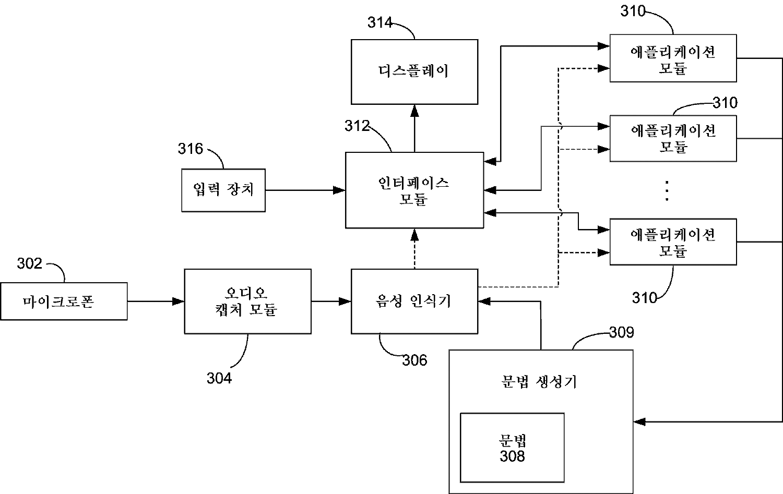 Figure R1020050089717